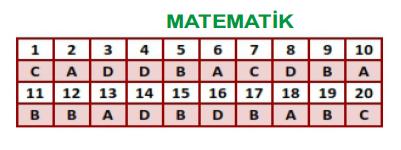 cevaplı TEOG 2.dönem 8.sınıf deneme sınavı cevapları