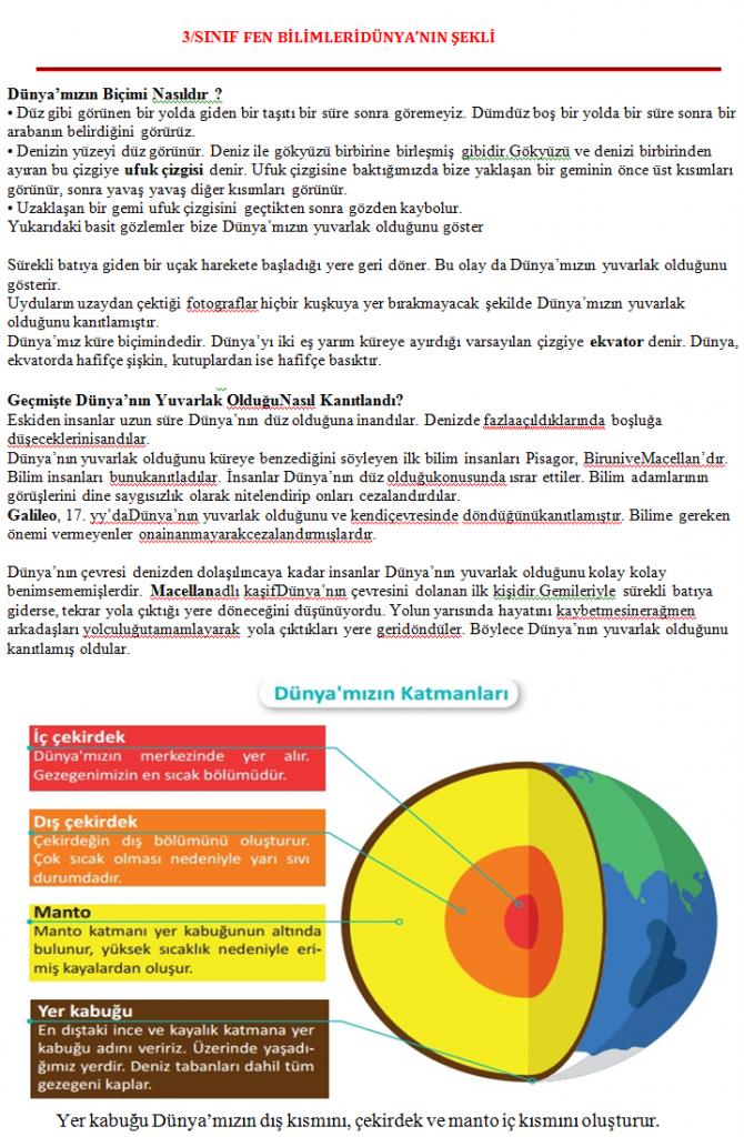 Yeni 3 Sınıf Fen Bilimleri Dünyamızın şekli Konu Anlatımı Renkli