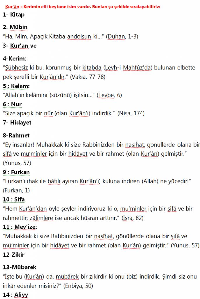 Kur'an-ı Kerimin Kaç İsmi var,Kuranı kerimin 55 İsmi Listesi